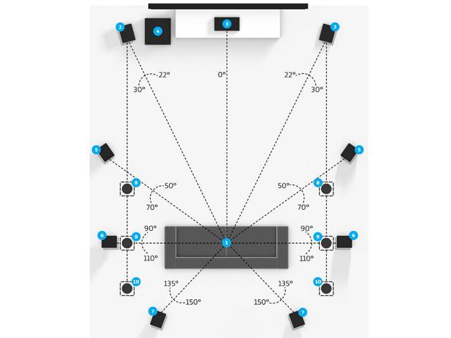 Установка домашнего кинотеатра схема